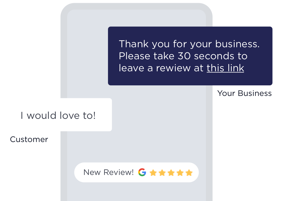 Example Review Solicitation